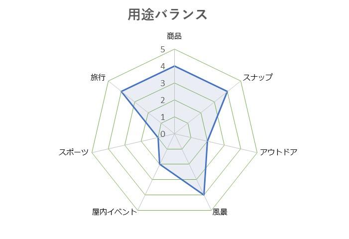 Cyber-shot_DSC-RX100