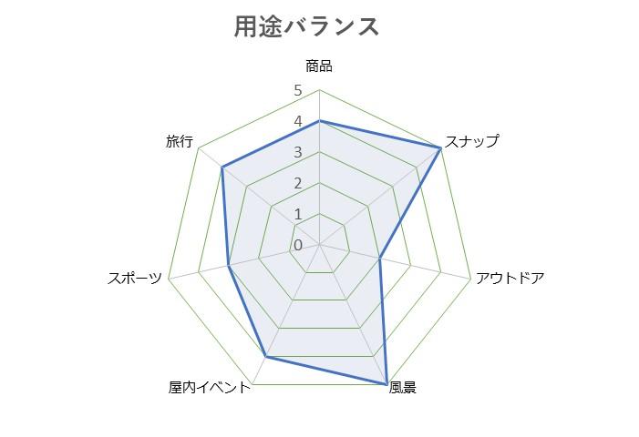 Cyber-shot_DSC-RX10M2