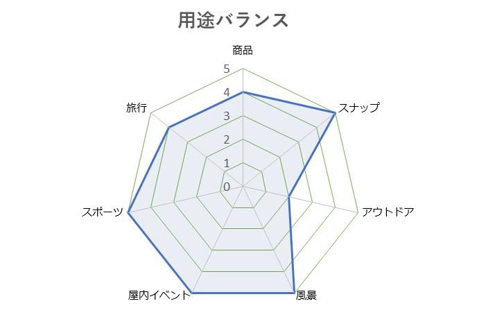 Cyber-shot_DSC-RX10M3