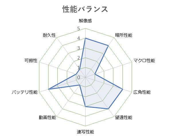 Cyber-shot_DSC-RX10M4