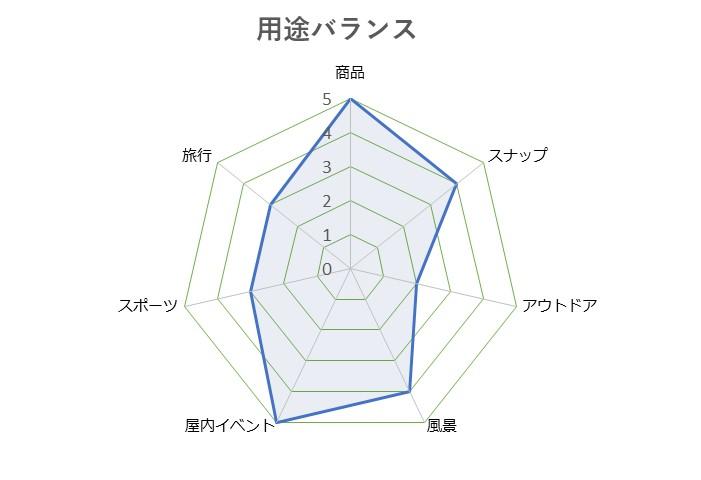 Cyber-shot_DSC-RX1RM2