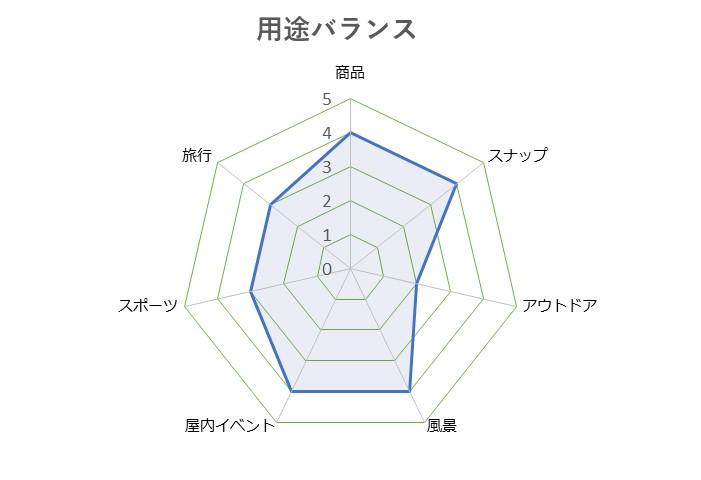 Cyber-shot_DSC-RX1R