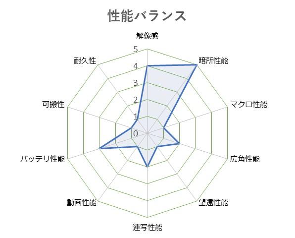 Cyber-shot_DSC-RX1