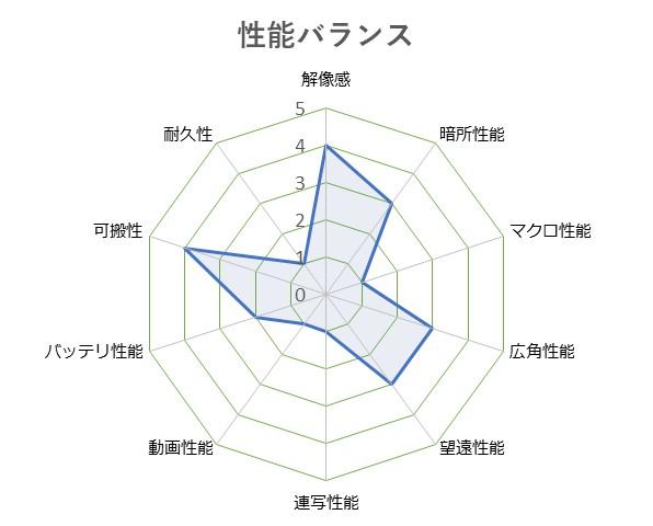 Cyber-shot_DSC-W830