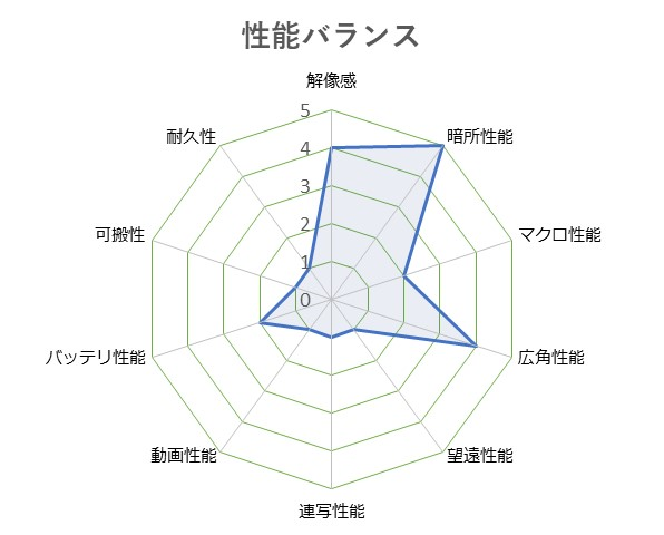 PowerShot_G1_X_Mark_III