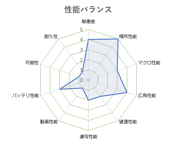 PowerShot_G7_X_Mark_II