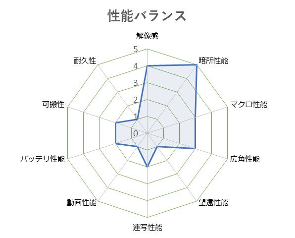PowerShot_G9_X_Mark_II