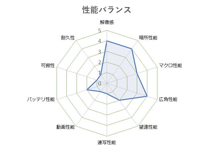 PowerShot_G7_X_Mark_III